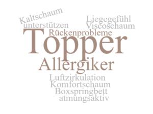 Boxspringbett Topper Wortwolke